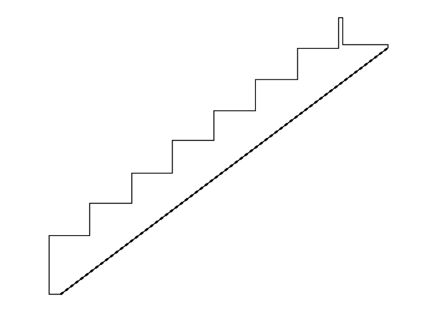 stairforms